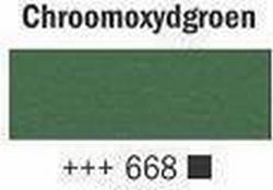 Chroom oxyde groen
