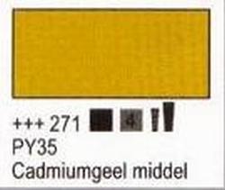 Cadmiumgeel middel