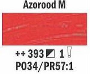 Azorood middel