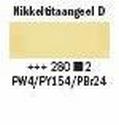 nikkel titaan geel donker