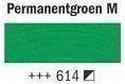 Permanent groen middel
