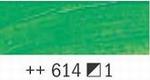 Permanent groen middel Serie 1