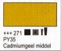 Cadmiumgeel middel 75 ml tube