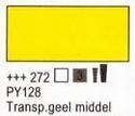 Transparant geel middel